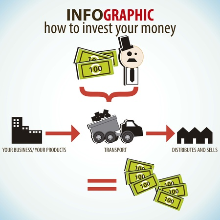 computation: infographics icons, how to invest your money