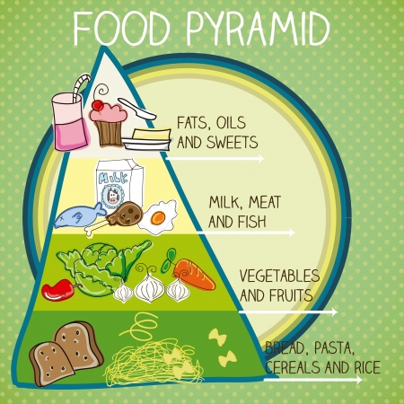 The food pyramid. Colorful vector illustration with text Ilustração