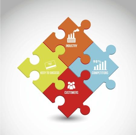 concurrentie-analyse illustratie met puzzels. vector achtergrond Vector Illustratie