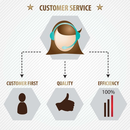 customer service phone: Customer service agent, on grey background, vector illustration