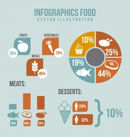 infographics food with icons, vintage. vector illustration
