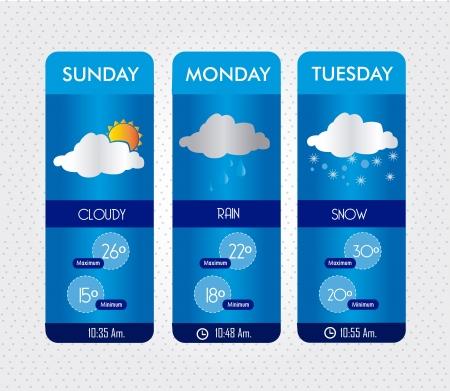 Wetter Staaten über weißem Hintergrund Vektor-Illustration