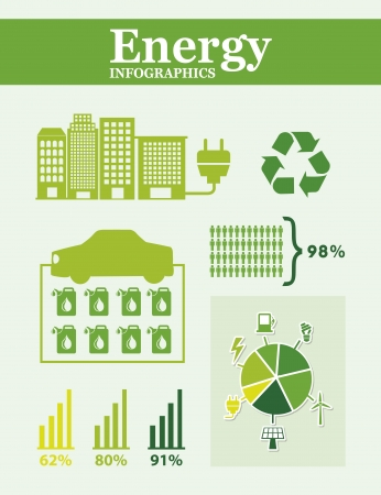 energy infographics over green background Vector