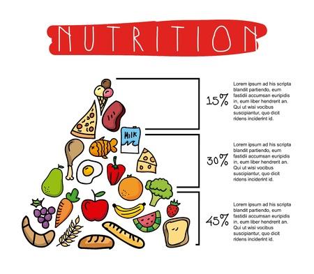 Diseño de la nutrición sobre fondo blanco ilustración vectorial Foto de archivo - 21505791