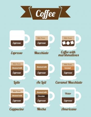 cappucino: koffie pictogrammen op blauwe achtergrond vector illustratie Stock Illustratie