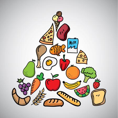 piramide nutricional: diseño gráfico nutrición. Ilustración del vector. Vectores