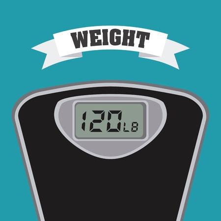 measure: weight measure