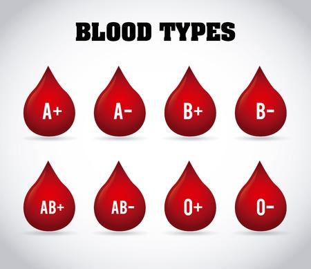 bloedgroepen ontwerp, vectorillustratie eps10 grafische