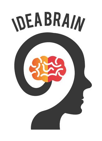 mentality: Idea design overwhite background, vector illustration.