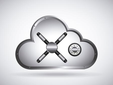 boor: cloud security design