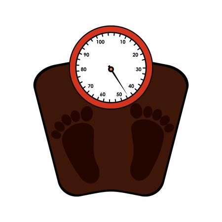 重量測定の設計
