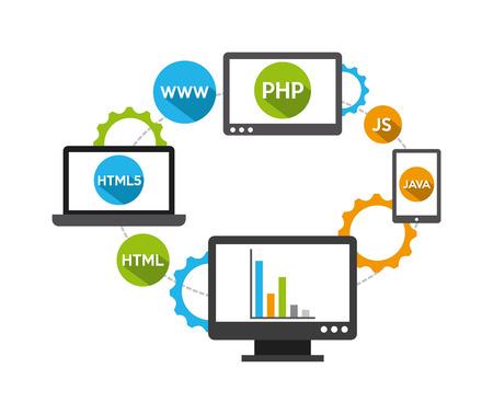 プログラミング ソフトウェアのデザイン、ベクトル イラスト
