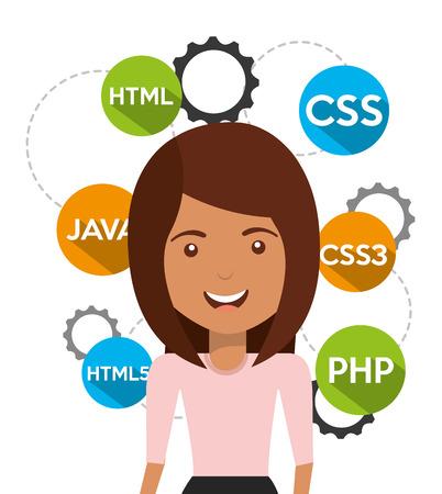 computer programmer: software programmer design,  Illustration