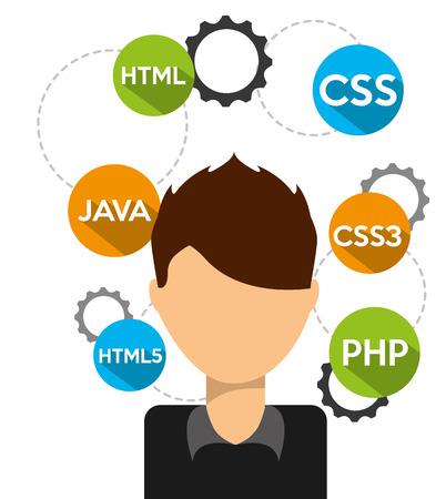 css3: software programmer design