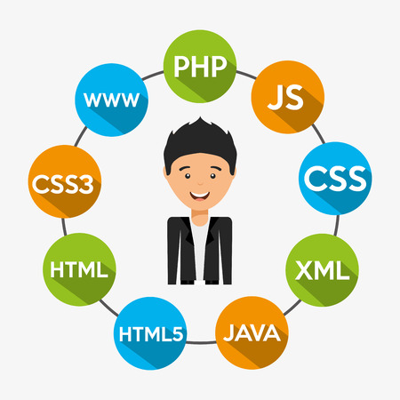 css3: software programmer design