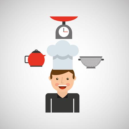 strainer: kitchen tools food Cookware isolated, vector illustration Illustration