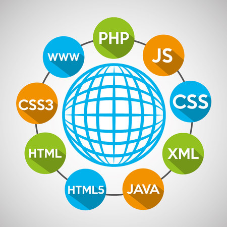 programming languages global connection vector illustration