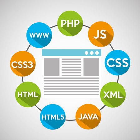 programming languages web page vector illustration