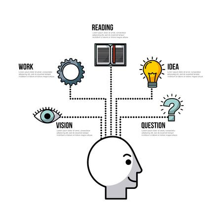 Infographique lié à l'image de l'esprit humain image illustration vectorielle Banque d'images - 79199519