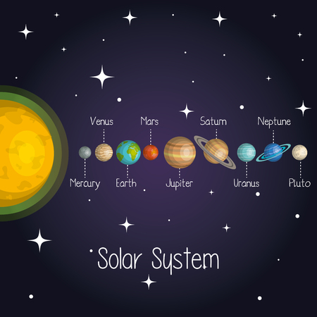 The planets of the solar system space astrology vector illustration Çizim