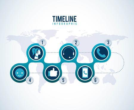 タイムラインインフォグラフィックワールドロジスティックコールセンターサポートベクターイラスト