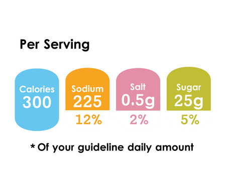 nutritional facts guide per serving amount vector illustration