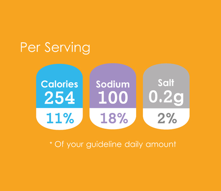 nutritional facts guide per serving amount orange background vector illustration