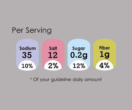 Guía de información nutricional por ración cantidad ilustración vectorial