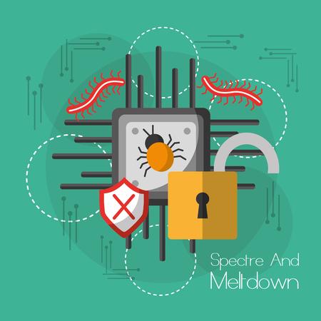 スペクターとメルトダウンマザーボードの技術保護セキュアウイルスベクトルイラスト  イラスト・ベクター素材