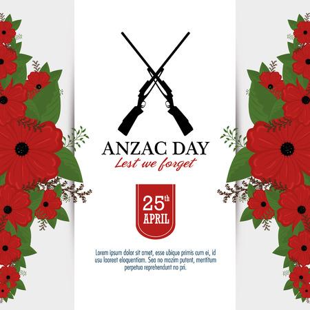 澳纽军团日海报与红色罂粟花边界,枪支和文字以免我们忘记矢量插图图形设计