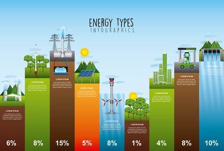 type of renewable energy infographics elements solar wind hydro bio fuel geothermal energy statistic vector illustration Çizim