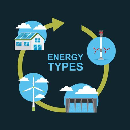 energy types - cycle ecological seawater turbines hydro dam turbines and panel solar vector illustration