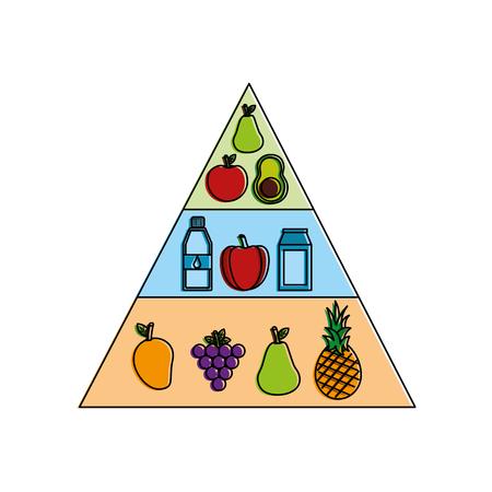 Estilo de vida saludable de la pirámide de la nutrición de la dieta de la ilustración Foto de archivo - 98141324