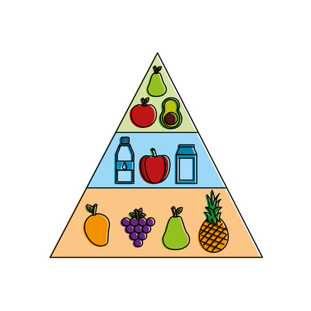 healthy lifestyle food pyramid nutrition dieting vector illustration