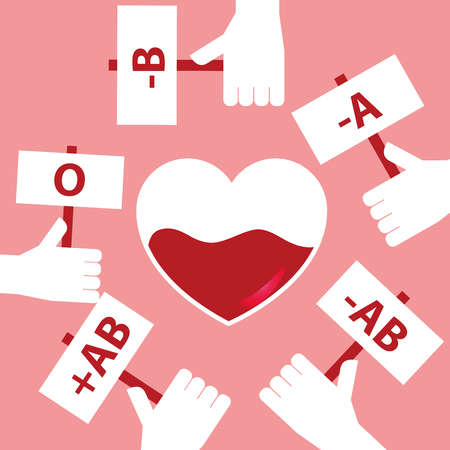 Hands holding blood types and a heart in the center.
