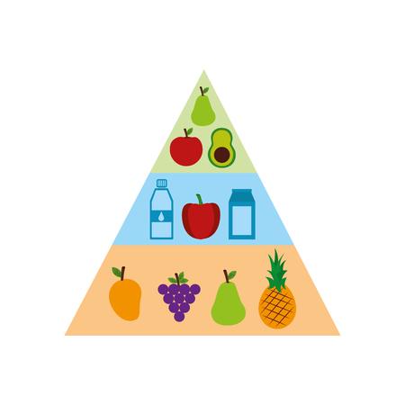 Healthy food nutritional pyramid vector illustration design Illustration