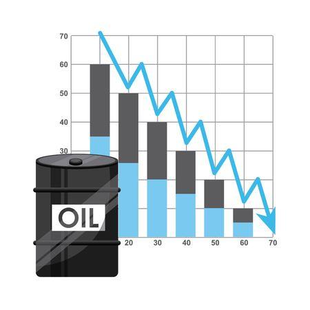 Oil prices graph design