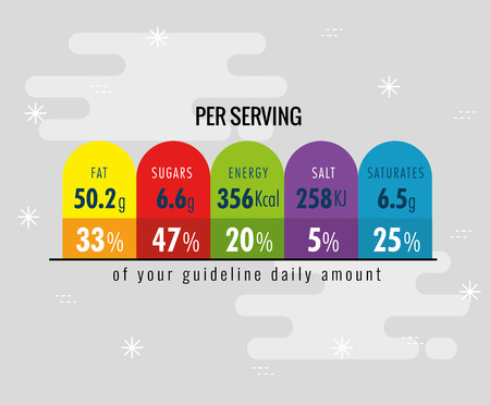 nutrition facts per serving infographic vector illustration design