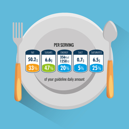 Dish and cutlery with nutritional facts per serving vector illustration design