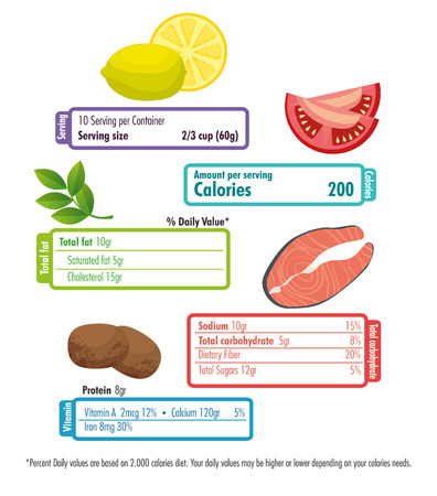healthy food with nutritional facts vector illustration design Vektorové ilustrace