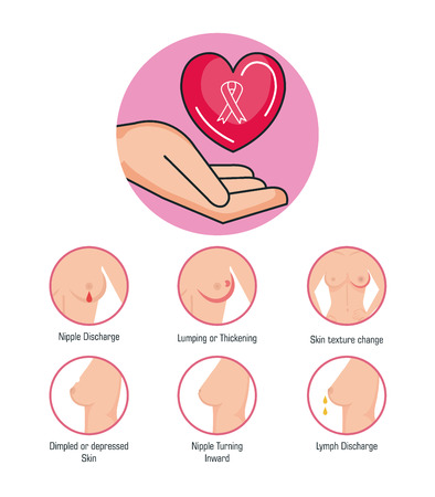 types of appearances of the breast vector illustration design