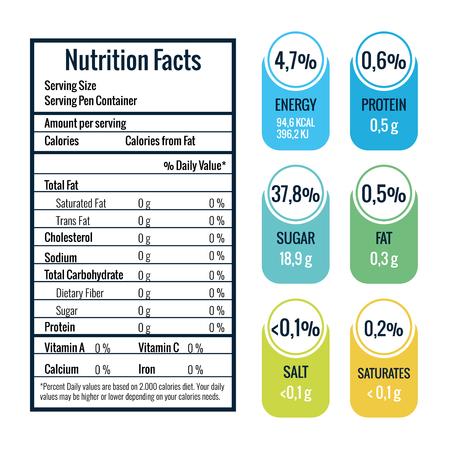 Información nutricional, diseño de ilustraciones vectoriales de datos infográficos