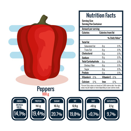 fresh pepper with nutrition facts vector illustration design