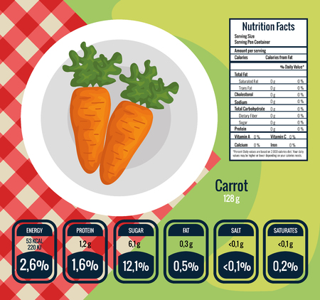 fresh carrots with nutrition facts vector illustration design