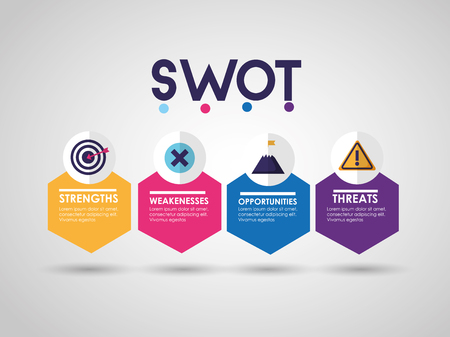 swot infographic analysis, colors graphic stats vector illustration Standard-Bild - 119143983