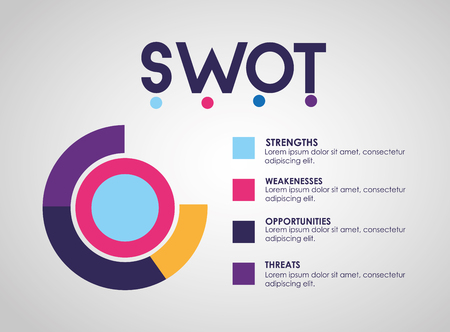 swot infographic analysis, colors graphic stats vector illustration Standard-Bild - 122808165