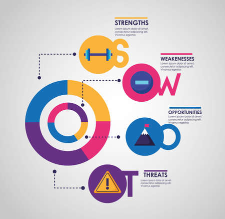 swot infographic analysis, colors graphic stats vector illustration