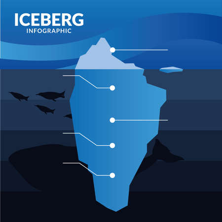 iceberg infographic with whale and penguins design, Data analysis and information theme Vector illustration Vector Illustratie