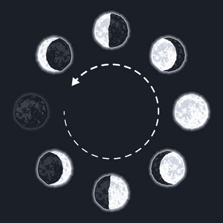 nine moon phases scene icons
