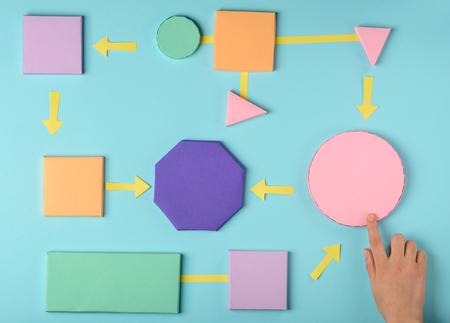 Woman building a flow chart